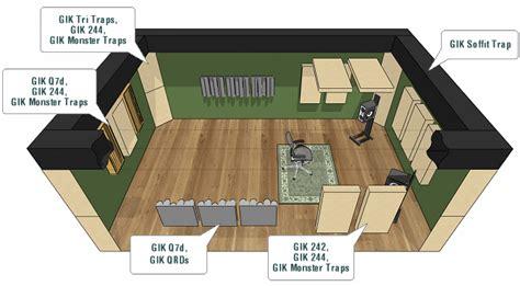 basics  room setup