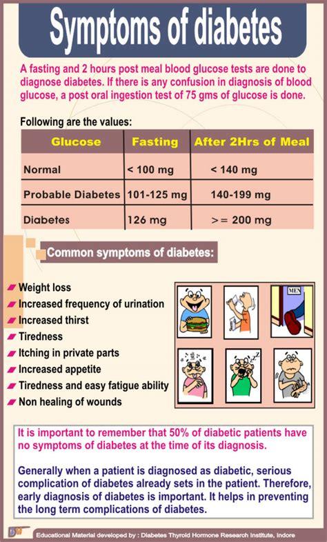 diabetes symptoms signs of diabetes