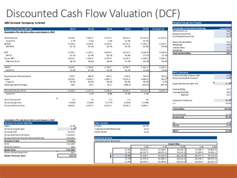 dcf template financial model sle format cement company