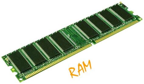 random access memory ram definition and information