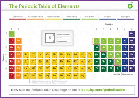 Periodic table ks3 webnotex free periodic table poster free teaching resource by bpes urtaz Choice Image