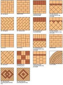 brick pavers interlocking paver designs patio paver patterns exterior decorating photos  ideas about paver