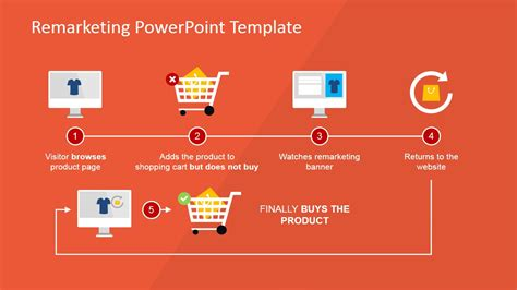 process flow template powerpoint flat remarketing powerpoint template slidemodel