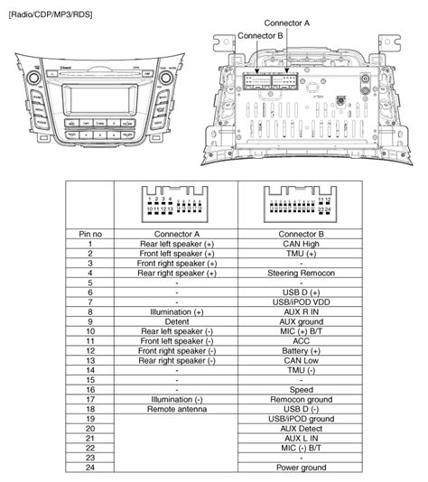 hyundai tucson radio wiring diagram wiring diagram with