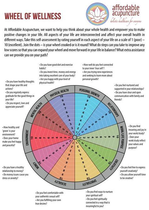 Wellness Wheel Worksheet all worksheets 187 wellness worksheets pdf printable
