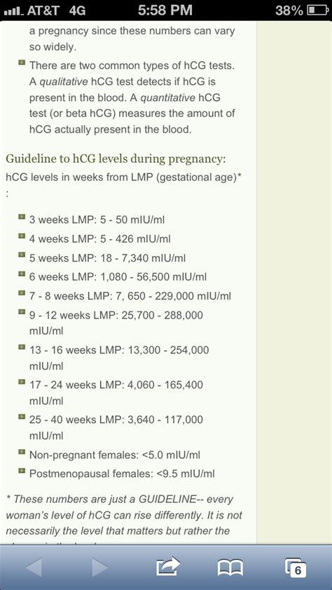Ivf Pregnancy Calendar Ivf Due Date Calculator