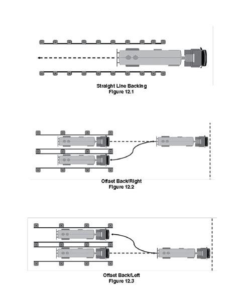 ohio maneuverability test diagram cdl skills test diagram wiring library