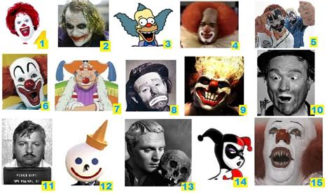 film quiz with faces missing famous clowns quiz by absentia