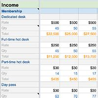 Coworking Toolkit New Work Cities Coworking Space Business Model Template
