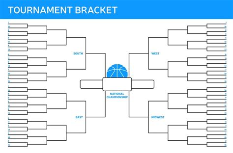 March Madness Bracket Sweepstakes - exogear s basketball bracket madness contest exogear made for life medium