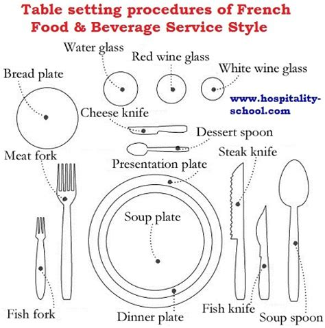 table service definition ultimate guide to french food beverage service style