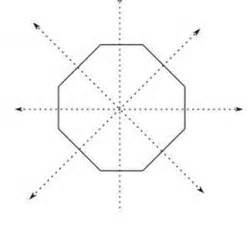 mirror symmetry quiz mathematics class  amrita