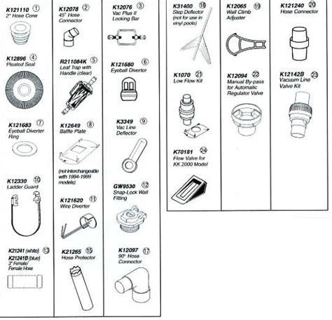 kreepy krauly parts diagram kreepy krauly 2000 pool cleaner accessories