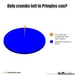 Pringles Meme - pringles by ronald meme center