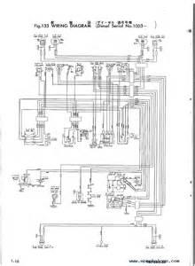 komatsu forklift set of parts books pdf spare parts catalog forklift trucks manuals