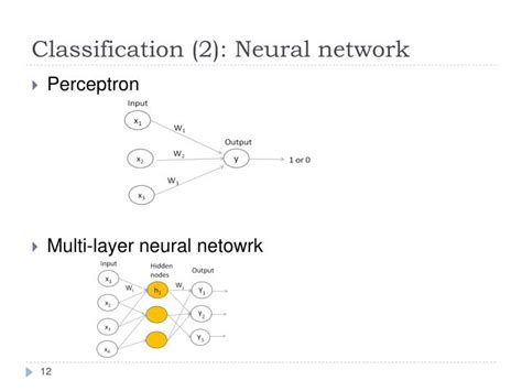 pattern classification using neural networks ppt ppt data mining in practice techniques and practical