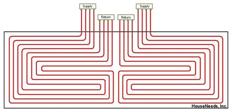 Pex Tubing Floor Layout by Pex Tubing For Hydronic Heating For Baseboard Heat Pex