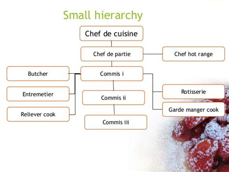 quot hestia quot fine chef s handmade knife by jay fisher types of chefs in a kitchen chef school online enroll in