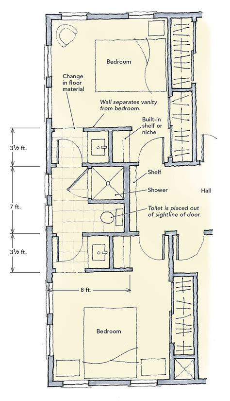 jack and jill bathroom house plans jack and jill bathrooms fine homebuilding