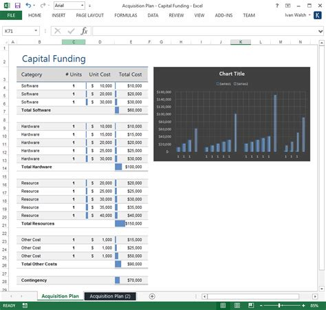 Acquisition Plan Template Ms Word Excel Funding Template