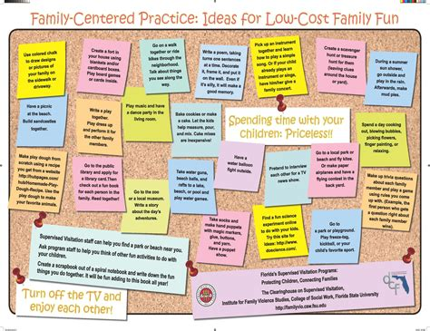 poster ideen low cost family poster