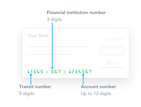 bmo help desk number transferwise help how do i find my institution and or