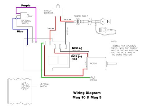 minn kota diagram minn kota trolling motor wiring diagram the wiring