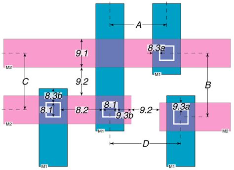 design rules and layout in vlsi via1 m2 rules