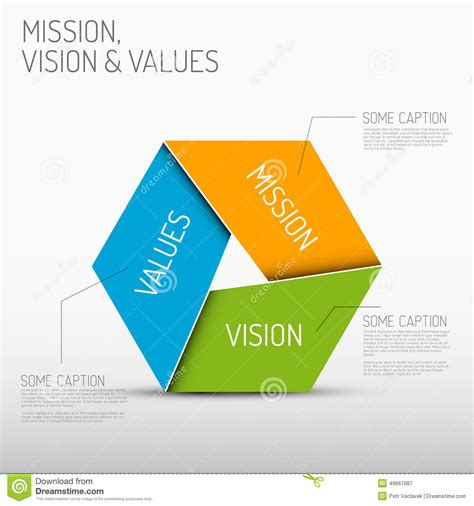 design vision mission vision and values diagram stock vector