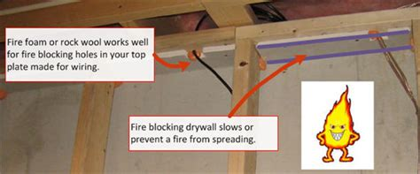 how to install blocking in basement what is block how do i install blocking for my basement