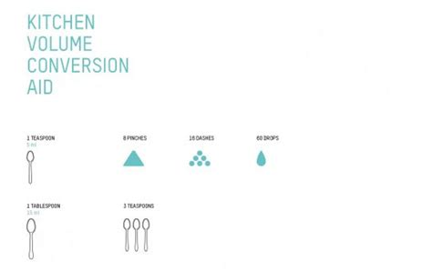 Kitchen Volume Conversion Aid 17 Beautiful Exles Of Clean And Minimal Infographics