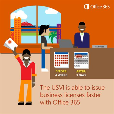 Office 365 Government The Us Islands Using Office 365 To Achieve