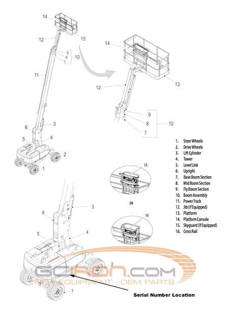 jlg lifts wiring diagrams motor to senolid komatsu wiring