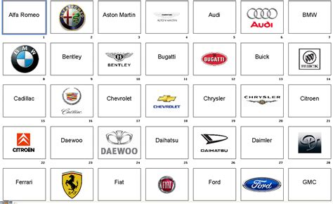 new cars names list new cars mbah car logos with names