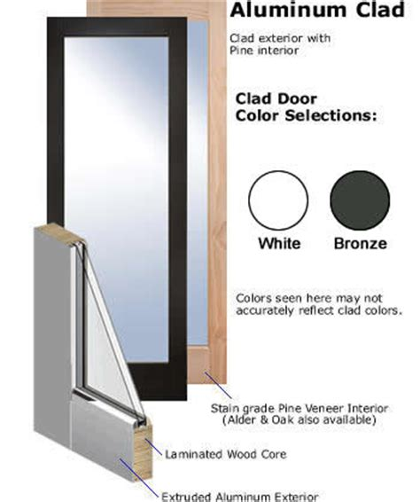 interior paint colors clad jambs available in these door choices for weathertight sliding door wall systems by