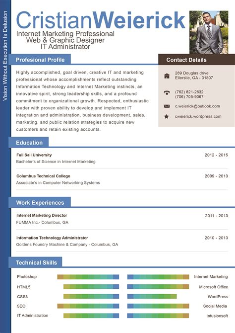 Visual Resume by How To Get Employers To Notice You With A Visual Resume