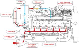 skeeter b boat wiring diagram get free image about wiring diagram