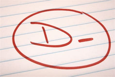 College Letter Grade To Gpa college app tips for with bad grades the sat