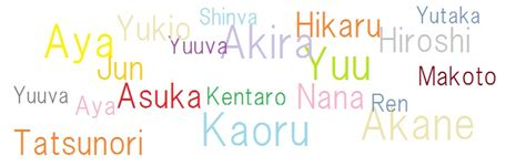 anime cool name japanese names for boys and meanings