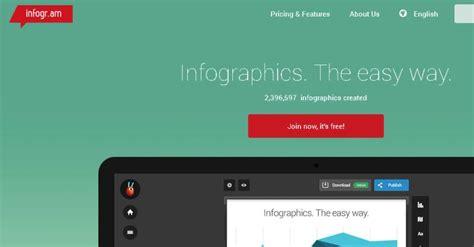 keuntungan membuat blog di wordpress 7 cara cepat bikin gambar konten wordpress