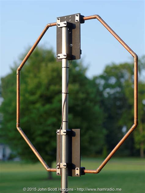small loop hf antenna