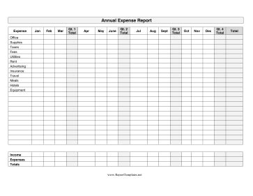 yearly expense report template annual expense report report template