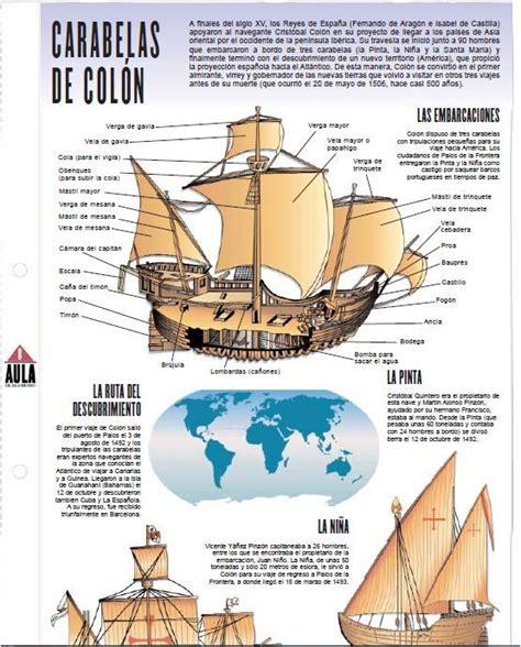 imagenes de barcos cristobal colon m 225 s de 25 ideas incre 237 bles sobre barcos de cristobal colon