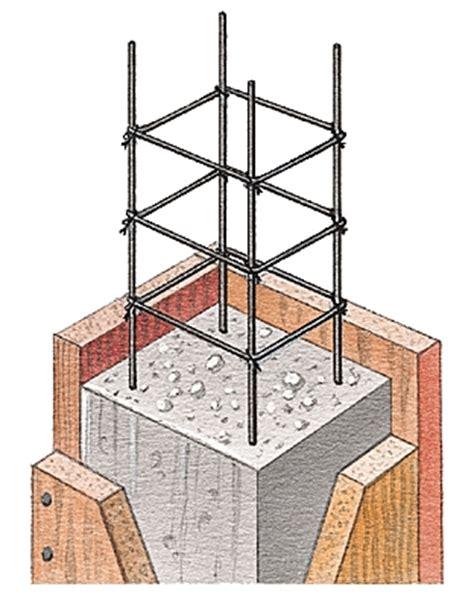 Comment Construire Un Escalier En Béton 3795 by مكتبة دروس الخرسانة المسلحة Les Cours B 233 Ton Arm 233