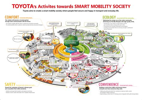 toyota overview of the company 100 toyota company information the toyota way 14