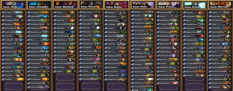 amaz decks hearthstone news all decklists and class stats from