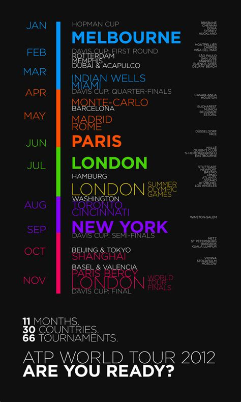 atp tennis calendar 2012 by graphitecolours on deviantart