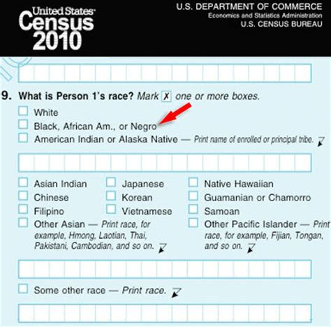 the long form census is back and were elated black population in u s upset over use of word negro in