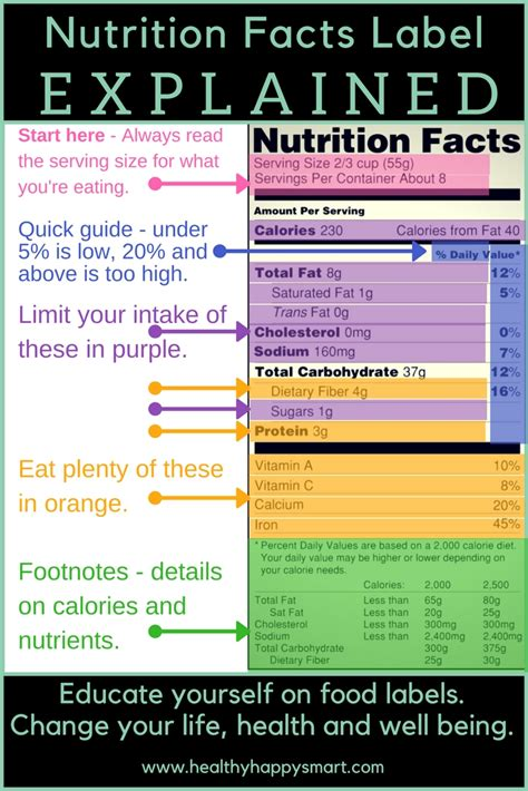 carbohydrates on nutrition label how to read food labels nutrition facts healthy happy