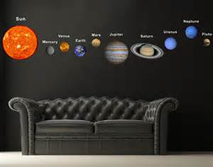 Planets Wall Stickers Solar Planets Fabric Wall Sticker Wall Stickers